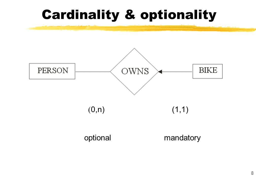 8 Cardinality & optionality ( 0,n) (1,1) optional mandatory