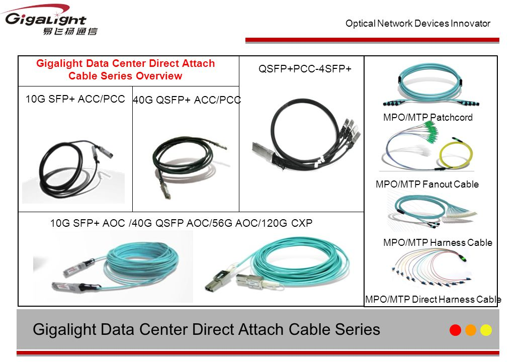 Optical Network Devices Innovator 40G QSFP+ ACC/PCC 10G SFP+ AOC /40G QSFP AOC/56G AOC/120G CXP Gigalight Data Center Direct Attach Cable Series QSFP+PCC-4SFP+ Gigalight Data Center Direct Attach Cable Series Overview 10G SFP+ ACC/PCC MPO/MTP Direct Harness Cable MPO/MTP Patchcord MPO/MTP Harness Cable MPO/MTP Fanout Cable