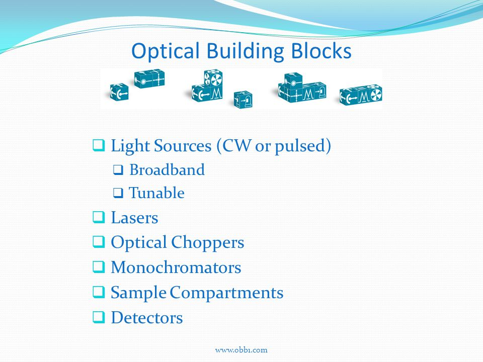 Optical Building Blocks  Light Sources (CW or pulsed)  Broadband  Tunable  Lasers  Optical Choppers  Monochromators  Sample Compartments  Detectors www.obb1.com