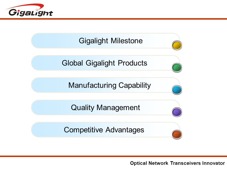 Optical Network Transceivers Innovator 2006-Now The Agent of FINISA in China for optical transceivers 2004-20052001-2003 Establish Gigalight Own Brand& Factory Develop Overseas and Domestic Market Complete Passive and Active Transceivers Products Own R&D Center 3000M 2 Factory Possess Own Patents Gigalight Milestone