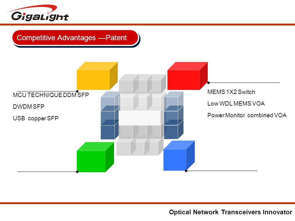 Optical Network Transceivers Innovator MCU TECHNIQUE DDM SFP DWDM SFP USB copper SFP MEMS 1X2 Switch Low WDL MEMS VOA Power Monitor combined VOA Competitive Advantages —Patent