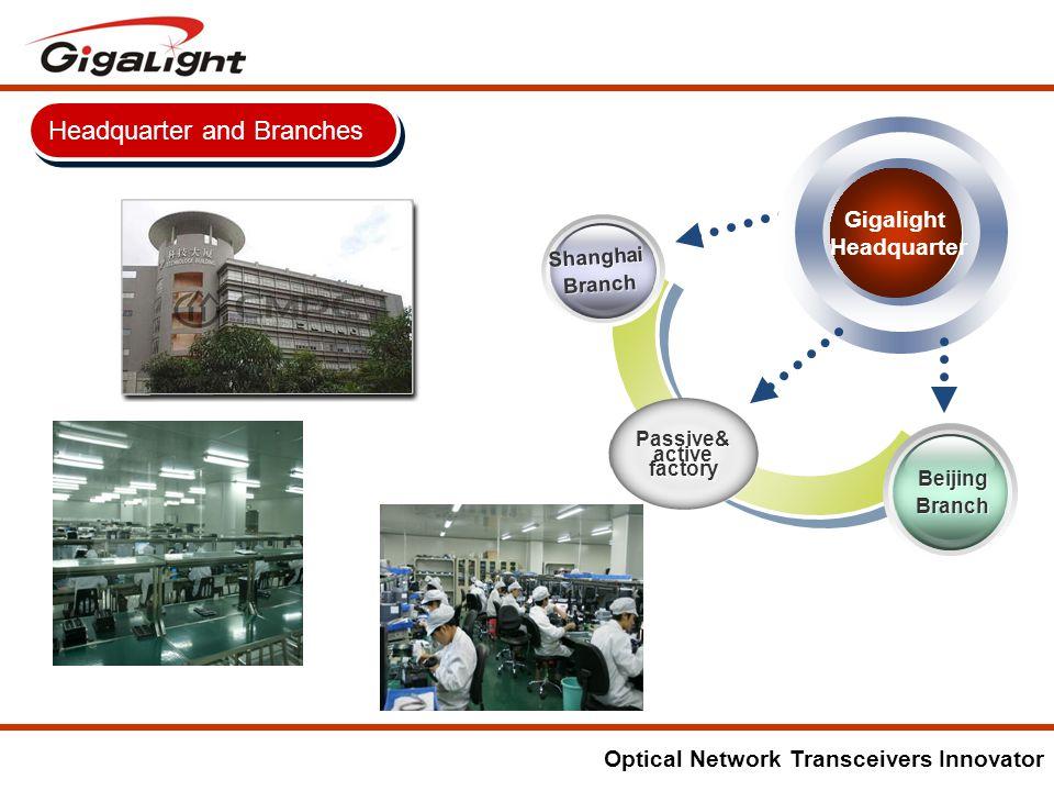 Optical Network Transceivers Innovator Gigalight Headquarter Shanghai Branch Shanghai Branch Beijing Branch Beijing Branch Passive& active factory Headquarter and Branches