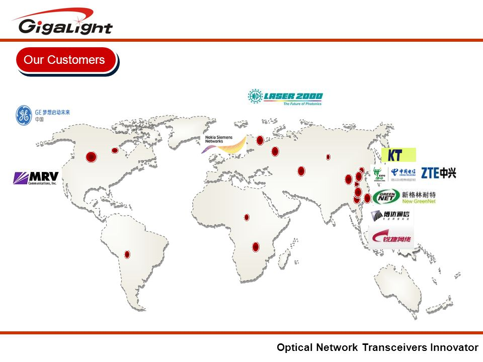 Optical Network Transceivers Innovator Our Customers