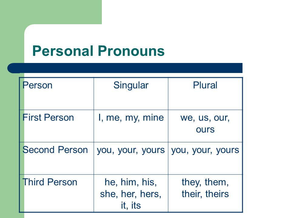Subject and Object Pronouns A subject pronoun is in the nominative case.