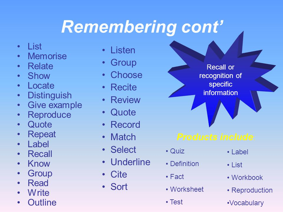 Remembering The learner is able to recall, restate and remember learned information. –Recognising –Listing –Describing –Identifying –Retrieving –Namin
