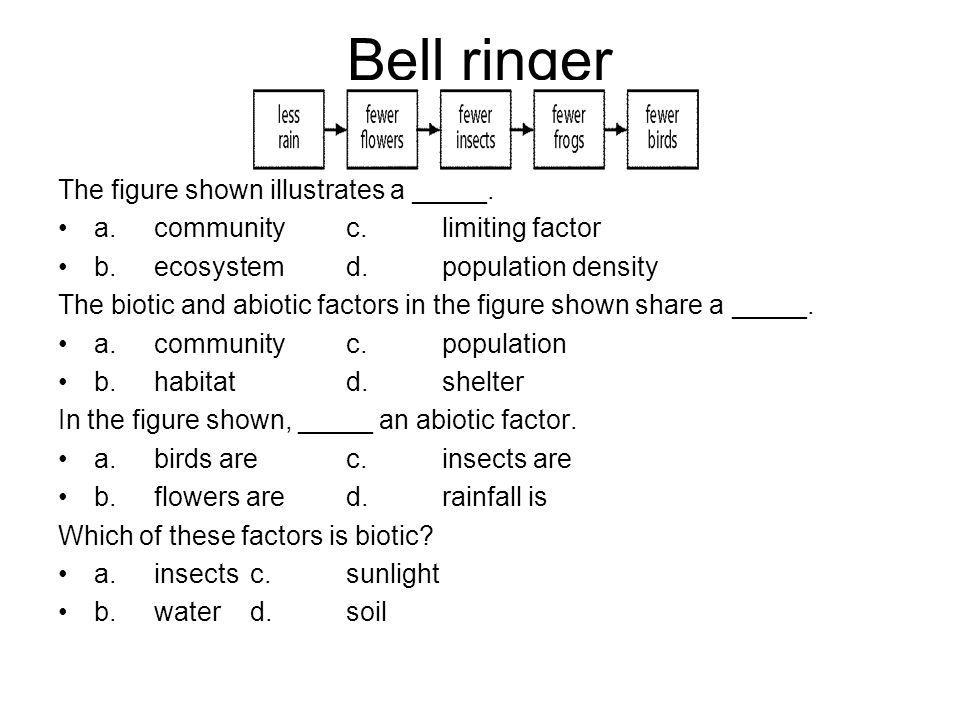 Bell ringer The figure shown illustrates a _____.