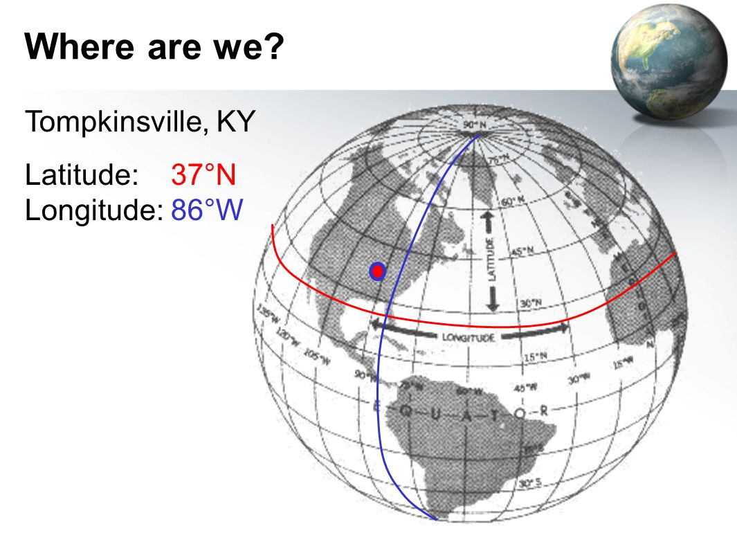 Where are we? Tompkinsville, KY Latitude: 37°N Longitude: 86°W