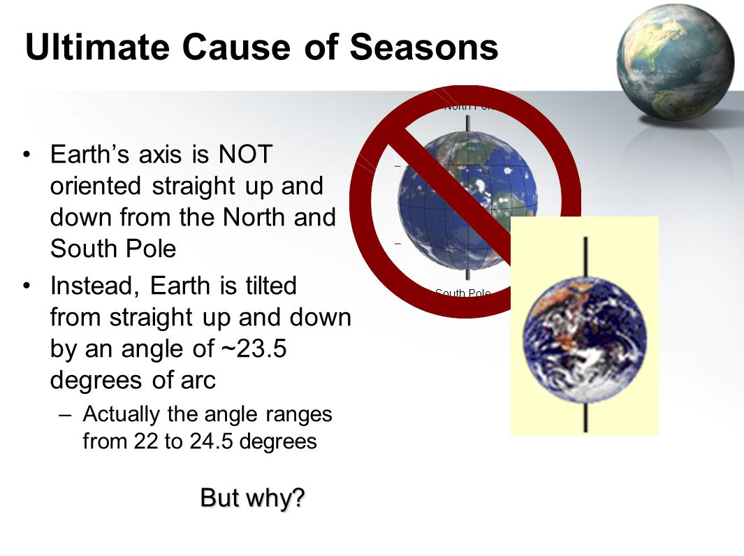 Ultimate Cause of Seasons Earth's axis is NOT oriented straight up and down from the North and South Pole Instead, Earth is tilted from straight up an
