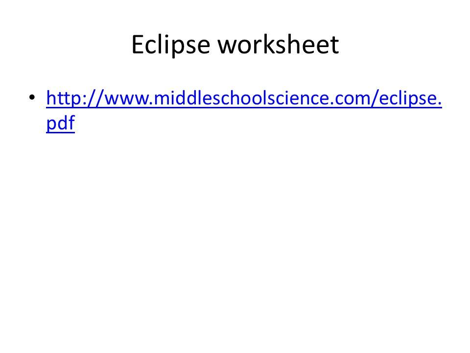 Eclipse worksheet http://www.middleschoolscience.com/eclipse.
