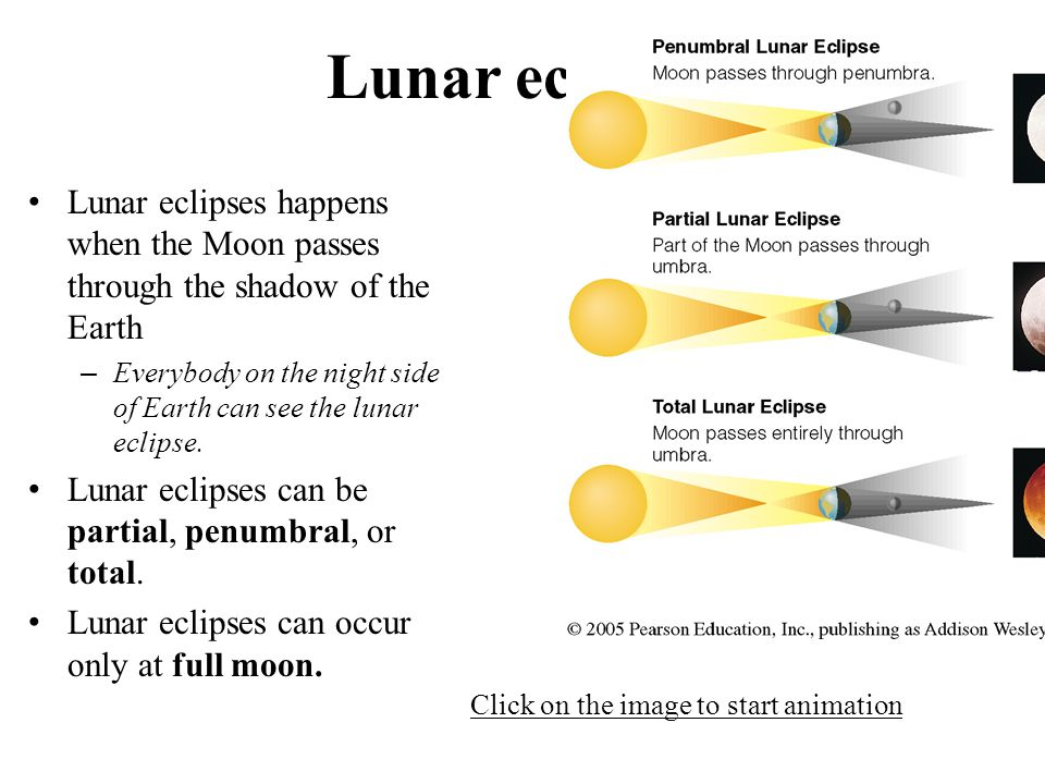 Lunar eclipses Lunar eclipses happens when the Moon passes through the shadow of the Earth – Everybody on the night side of Earth can see the lunar eclipse.