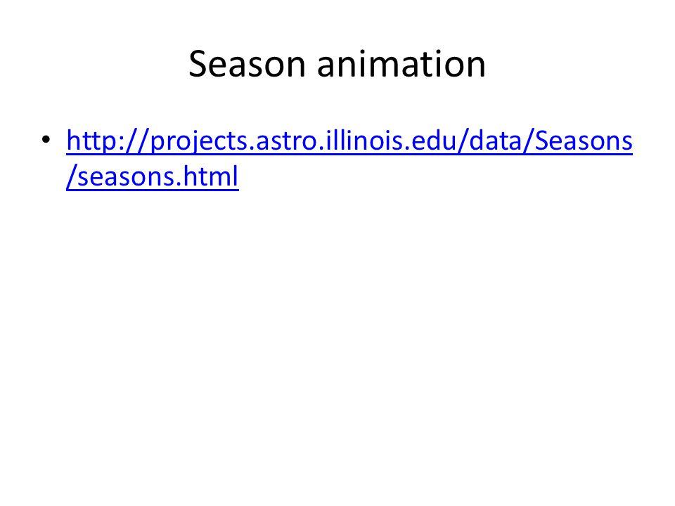 BrainPOP: Season http://www.brainpop.com/science/weather/s easons/ http://www.brainpop.com/science/weather/s easons/