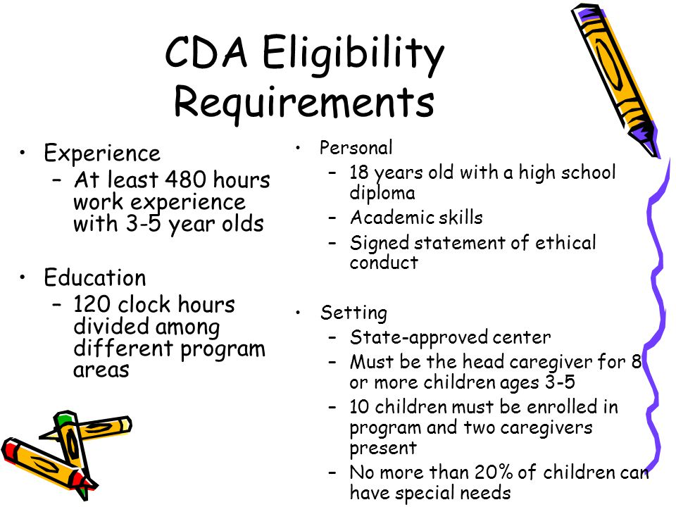 CDA Eligibility Requirements Personal –18 years old with a high school diploma –Academic skills –Signed statement of ethical conduct Setting –State-ap