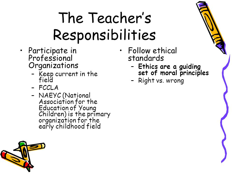 The Teacher's Responsibilities Participate in Professional Organizations –Keep current in the field –FCCLA –NAEYC (National Association for the Educat