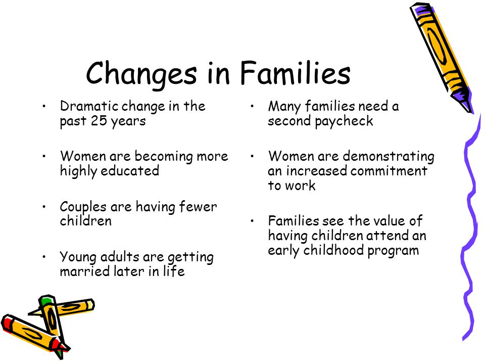 Changes in Employers' Attitudes Corporate/employer- sponsored child care is one of the fastest growing types of child care By providing some type of child care benefit, companies see an increase in –Recruitment –Morale –productivity Absenteeism is reduced Better public relations Tax benefits Ease of scheduling Improved quality of workforce