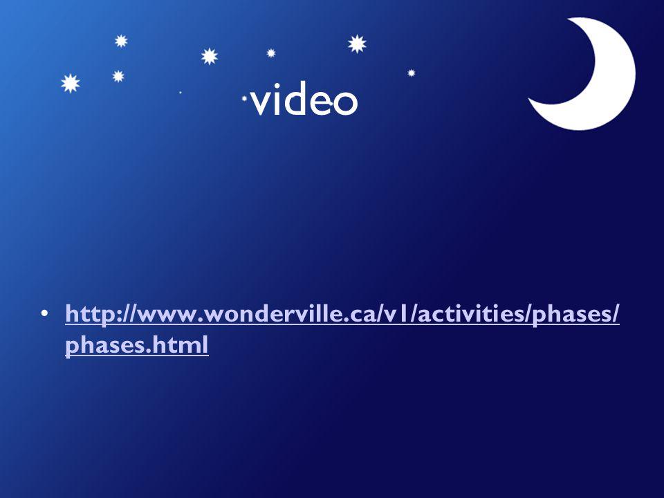 video http://www.wonderville.ca/v1/activities/phases/ phases.htmlhttp://www.wonderville.ca/v1/activities/phases/ phases.html