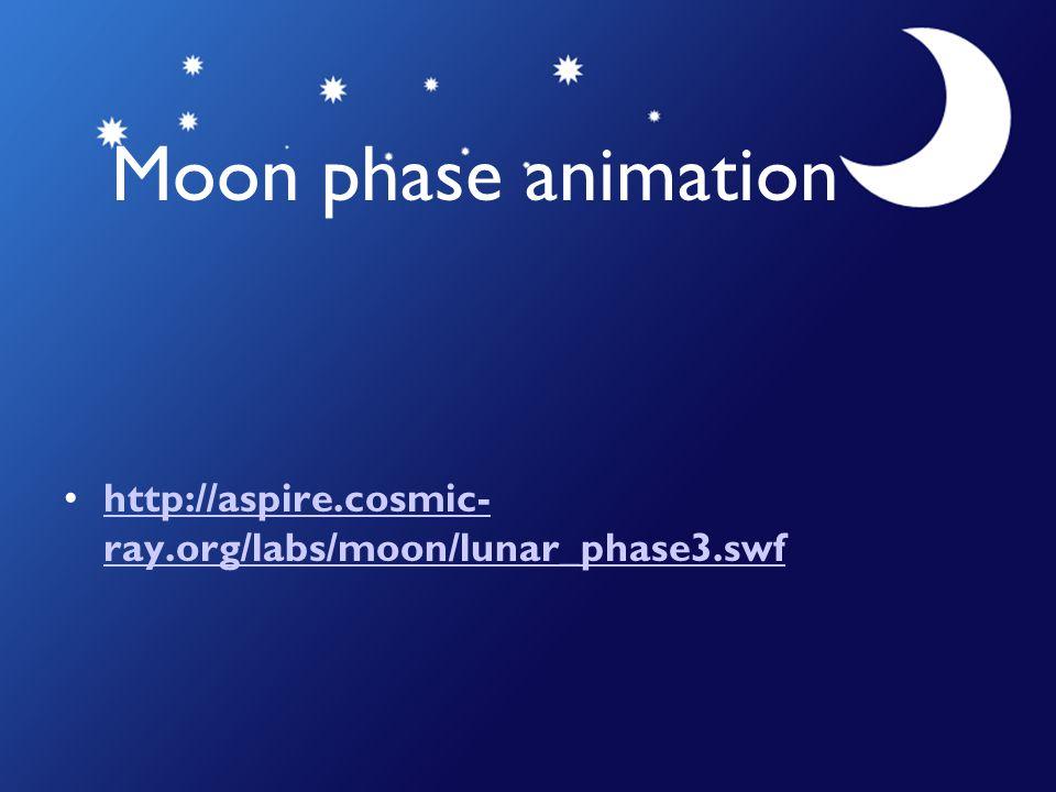 Moon phase animation http://aspire.cosmic- ray.org/labs/moon/lunar_phase3.swfhttp://aspire.cosmic- ray.org/labs/moon/lunar_phase3.swf