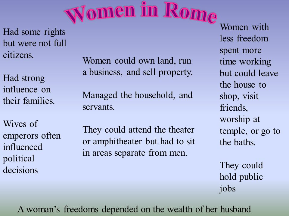 Had some rights but were not full citizens. Had strong influence on their families. Wives of emperors often influenced political decisions A woman's f