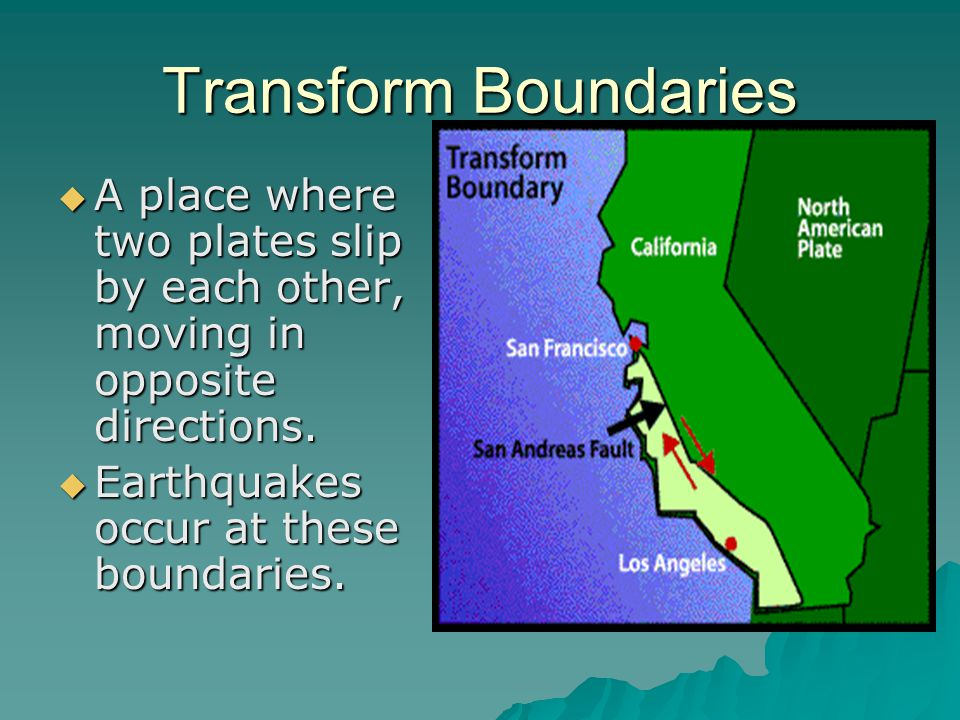 Transform Boundaries  A place where two plates slip by each other, moving in opposite directions.  Earthquakes occur at these boundaries.