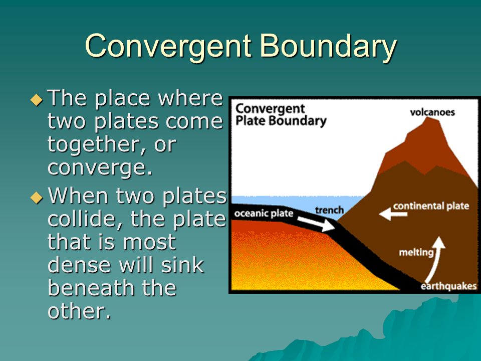 Convergent Boundary  The place where two plates come together, or converge.  When two plates collide, the plate that is most dense will sink beneath