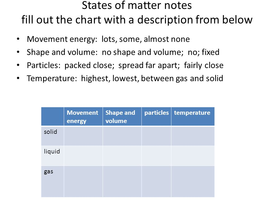 States of matter notes fill out the chart with a description from below Movement energy: lots, some, almost none Shape and volume: no shape and volume
