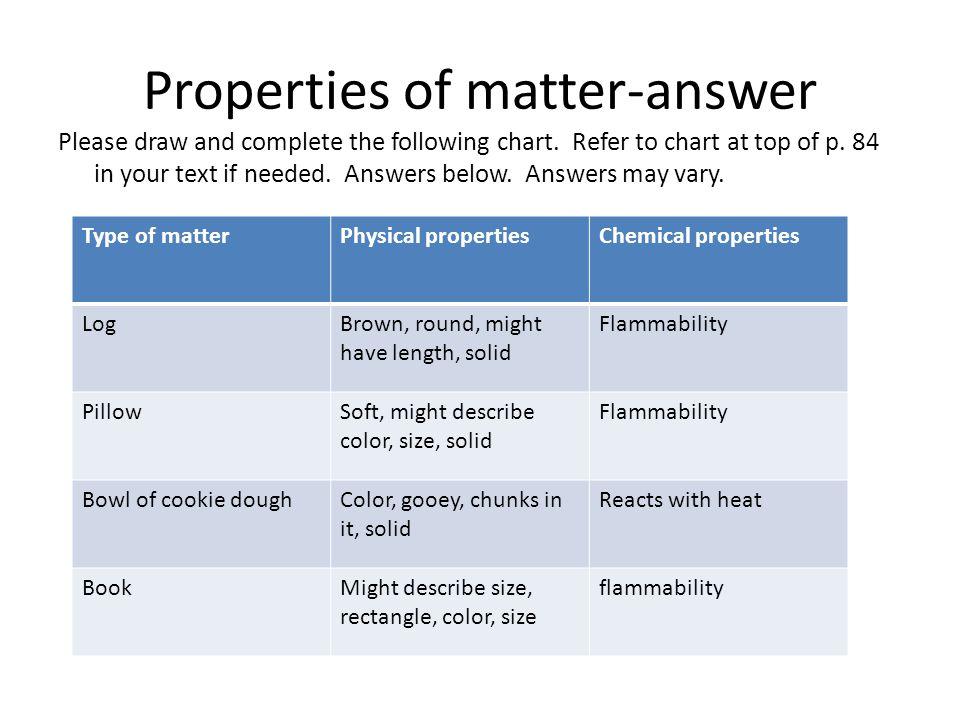 Metal video http://www.brainpop.com/science/matterand chemistry/metals/ http://www.brainpop.com/science/matterand chemistry/metals/ Metals
