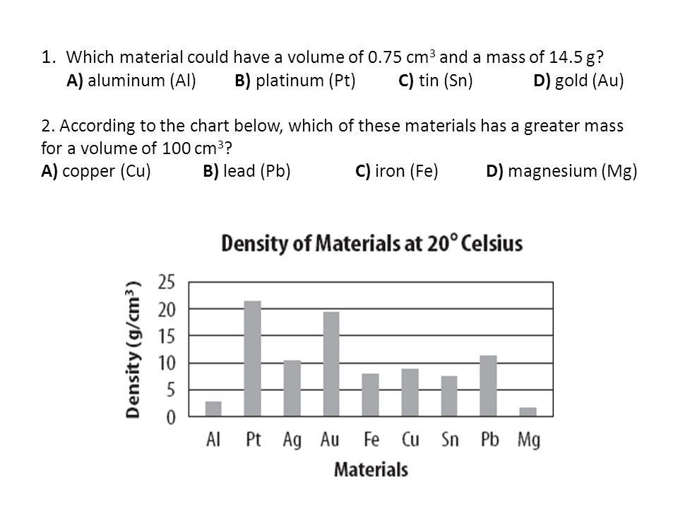 Lab activity: Density of solids p. 9