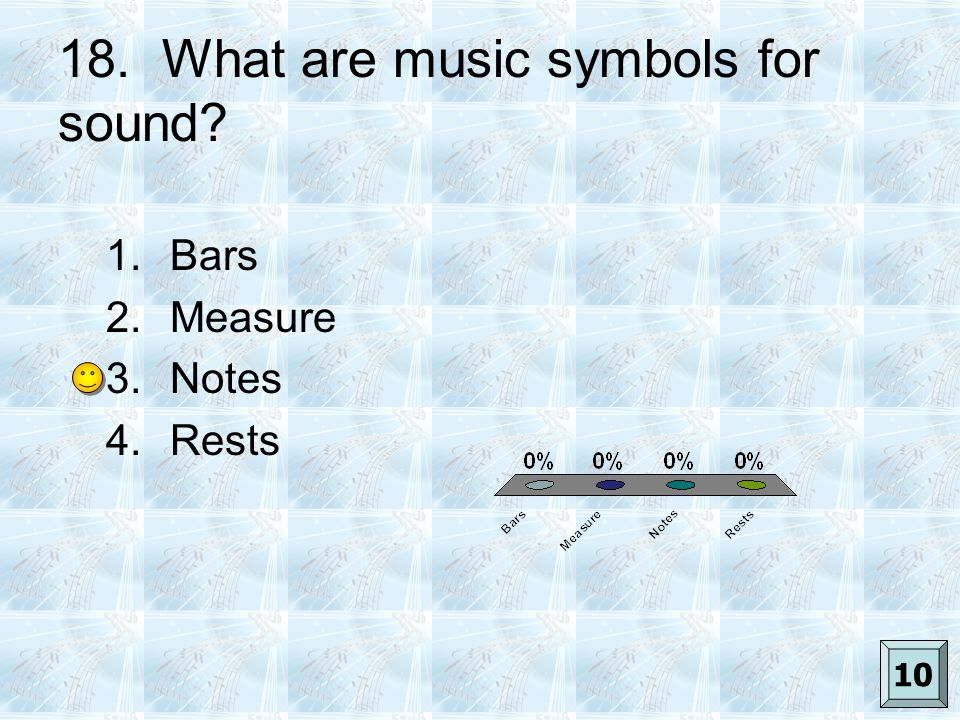 18. What are music symbols for sound? 1.Bars 2.Measure 3.Notes 4.Rests 10