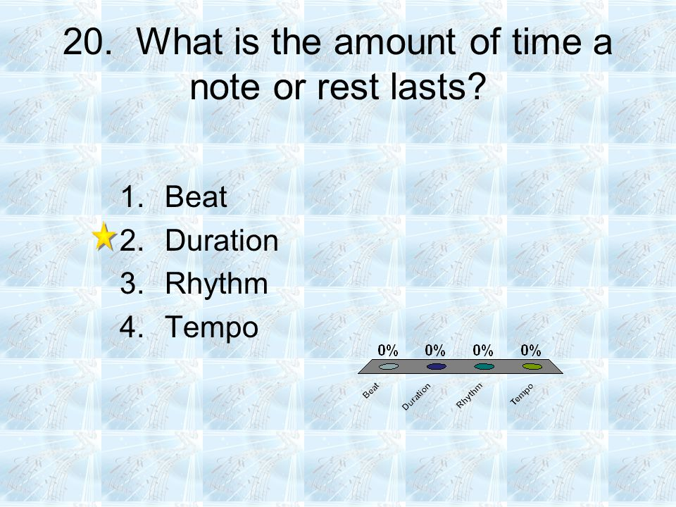 20. What is the amount of time a note or rest lasts? 1.Beat 2.Duration 3.Rhythm 4.Tempo