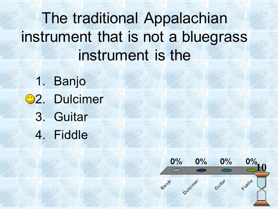 The traditional Appalachian instrument that is not a bluegrass instrument is the 10 1.Banjo 2.Dulcimer 3.Guitar 4.Fiddle