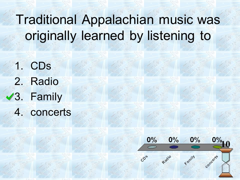 Traditional Appalachian music was originally learned by listening to 10 1.CDs 2.Radio 3.Family 4.concerts