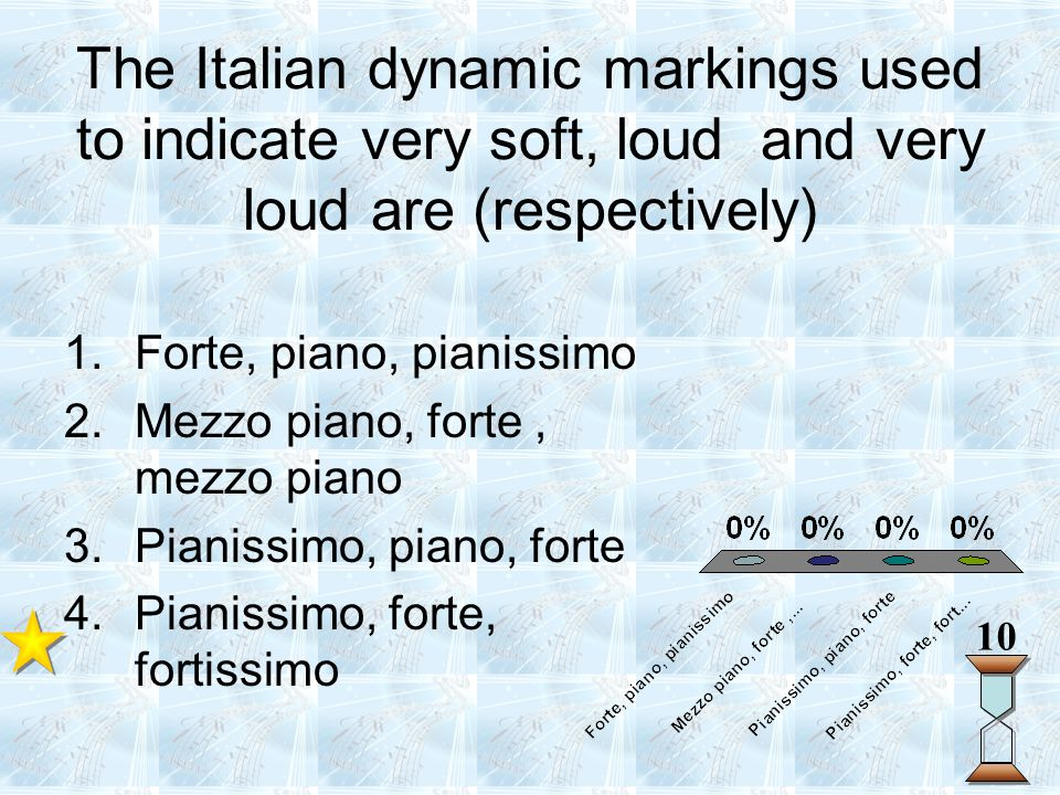 The Italian dynamic markings used to indicate very soft, loud and very loud are (respectively) 10 1.Forte, piano, pianissimo 2.Mezzo piano, forte, mez