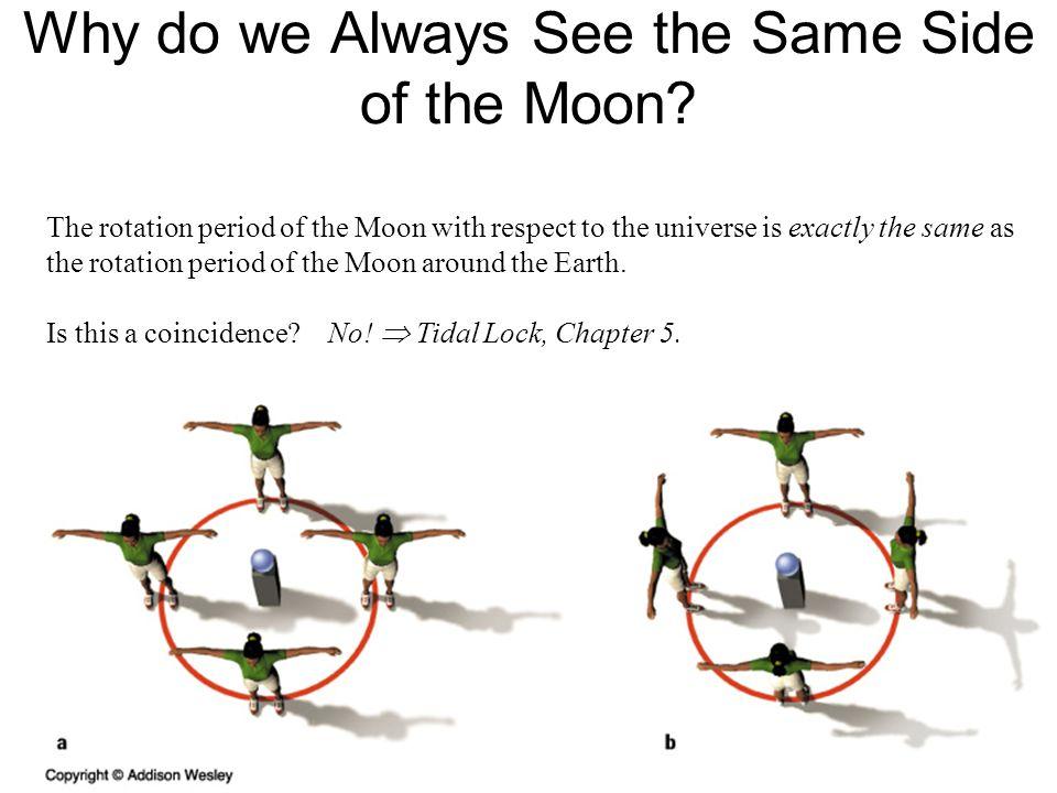 Seasons, moon, eclipses, tides http://qldscienceteachers.tripod.com/junior /astro/tides_etc.htmlhttp://qldscienceteachers.tripod.com/junior /astro/tides_etc.html
