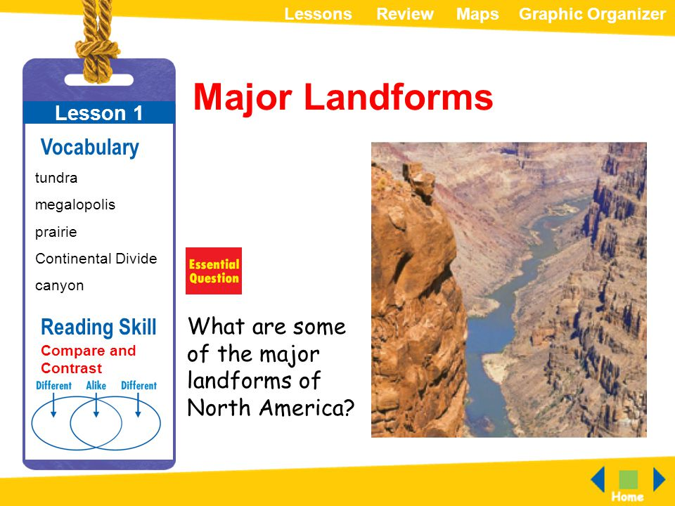 ReviewMapsGraphic OrganizerLessons Major Landforms Lesson 1 Vocabulary tundra megalopolis prairie Continental Divide canyon What are some of the major