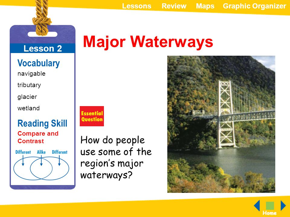 ReviewMapsGraphic OrganizerLessons Major Waterways Lesson 2 Vocabulary navigable tributary glacier wetland How do people use some of the region's majo