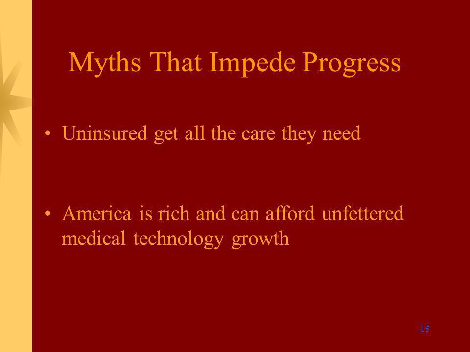 15 Myths That Impede Progress Uninsured get all the care they need America is rich and can afford unfettered medical technology growth