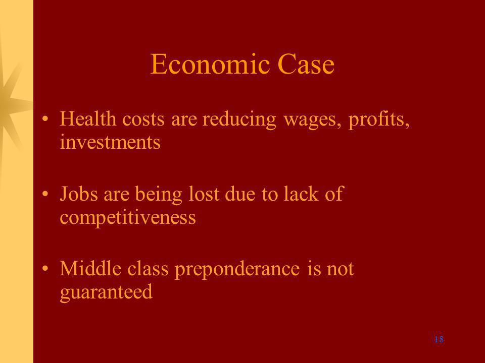 18 Economic Case Health costs are reducing wages, profits, investments Jobs are being lost due to lack of competitiveness Middle class preponderance is not guaranteed