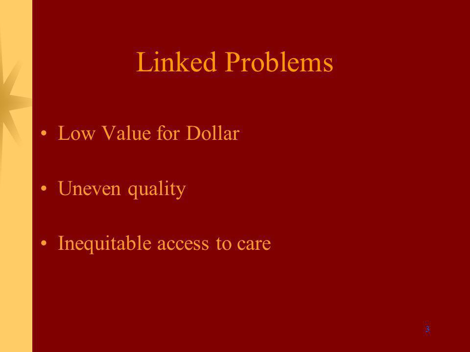 3 Linked Problems Low Value for Dollar Uneven quality Inequitable access to care