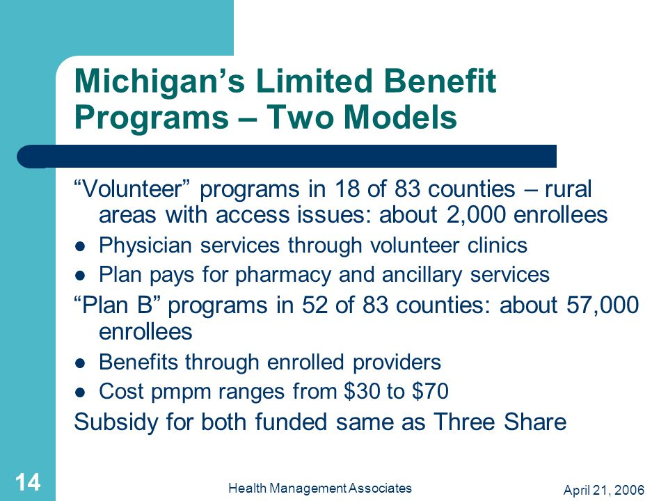 April 21, 2006 Health Management Associates 14 Michigan's Limited Benefit Programs – Two Models Volunteer programs in 18 of 83 counties – rural areas with access issues: about 2,000 enrollees Physician services through volunteer clinics Plan pays for pharmacy and ancillary services Plan B programs in 52 of 83 counties: about 57,000 enrollees Benefits through enrolled providers Cost pmpm ranges from $30 to $70 Subsidy for both funded same as Three Share