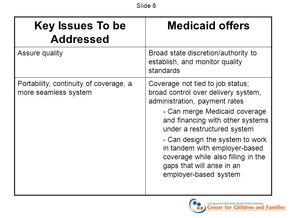 Slide 9 MassHealth (One application, one eligibility determination process) Medicaid financing for some groups of children and adults SCHIP financing for a smaller group of children Premium Assistance component