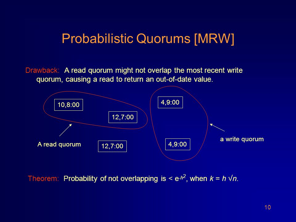 10 Probabilistic Quorums [MRW] a write quorum Drawback: A read quorum might not overlap the most recent write quorum, causing a read to return an out-of-date value.