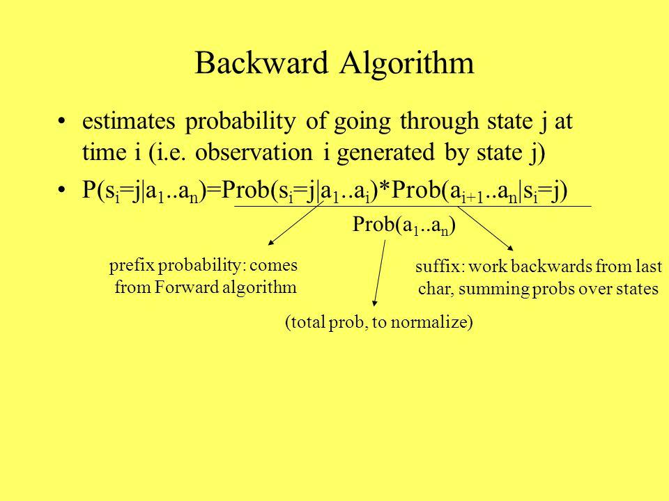 Backward Algorithm estimates probability of going through state j at time i (i.e.