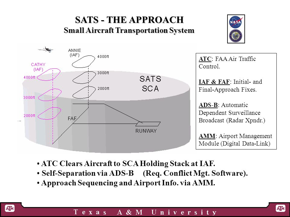 SATS - THE APPROACH Small Aircraft Transportation System ATC Clears Aircraft to SCA Holding Stack at IAF. Self-Separation via ADS-B (Req. Conflict Mgt