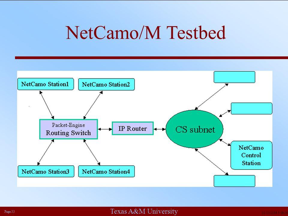 Texas A&M University Page 33 10/10/2014 5:19:49 PM NetCamo TestbedNetCamo Testbed NetCamo/M Testbed