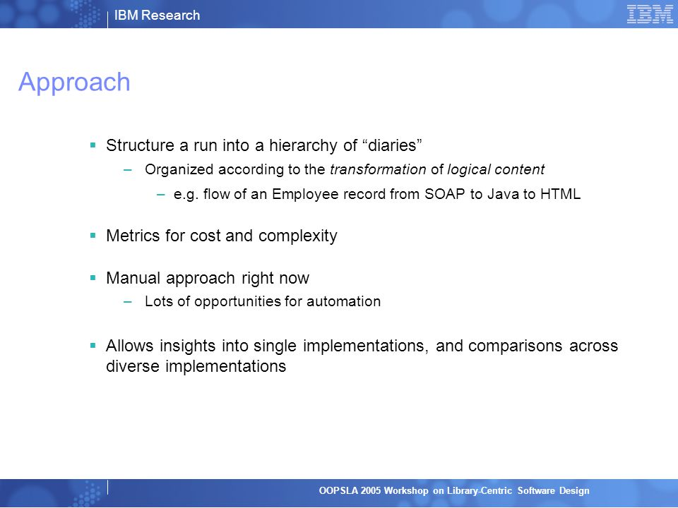 IBM Research OOPSLA 2005 Workshop on Library-Centric Software Design Example Source: SOAP client, Trade benchmark v.3.1 Conversion of a stock purchase date field from SOAP to a Java business object field