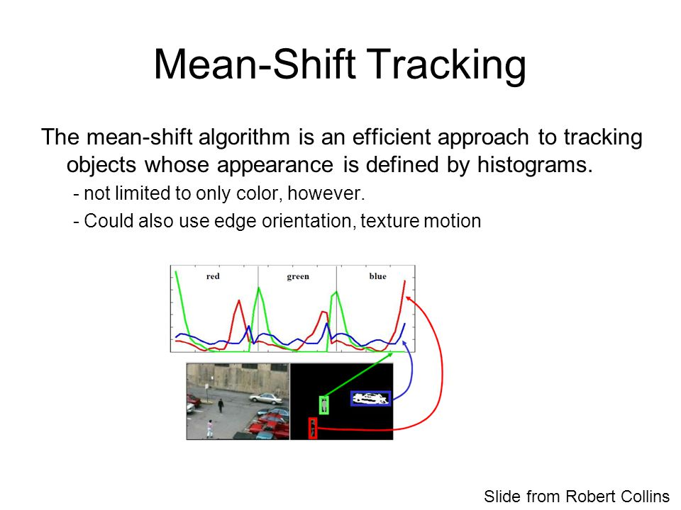Mean-Shift Tracking The mean-shift algorithm is an efficient approach to tracking objects whose appearance is defined by histograms.