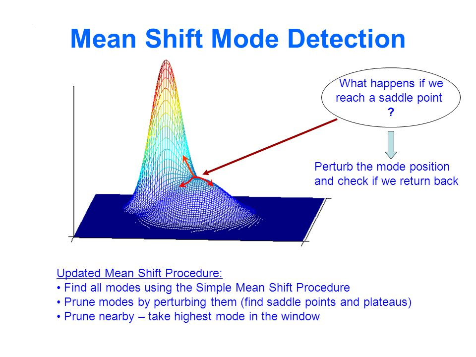 Mean Shift Mode Detection Updated Mean Shift Procedure: Find all modes using the Simple Mean Shift Procedure Prune modes by perturbing them (find saddle points and plateaus) Prune nearby – take highest mode in the window What happens if we reach a saddle point .