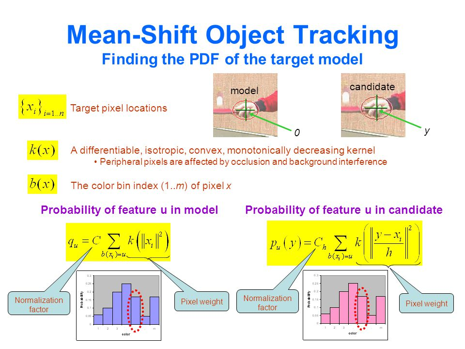 Mean-Shift Object Tracking Finding the PDF of the target model Target pixel locations A differentiable, isotropic, convex, monotonically decreasing kernel Peripheral pixels are affected by occlusion and background interference The color bin index (1..m) of pixel x Normalization factor Pixel weight Probability of feature u in model Probability of feature u in candidate Normalization factor Pixel weight 0 model y candidate