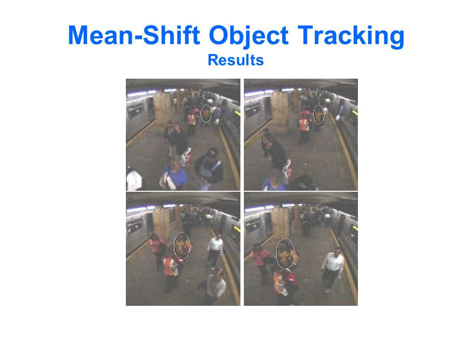 Mean-Shift Object Tracking Results