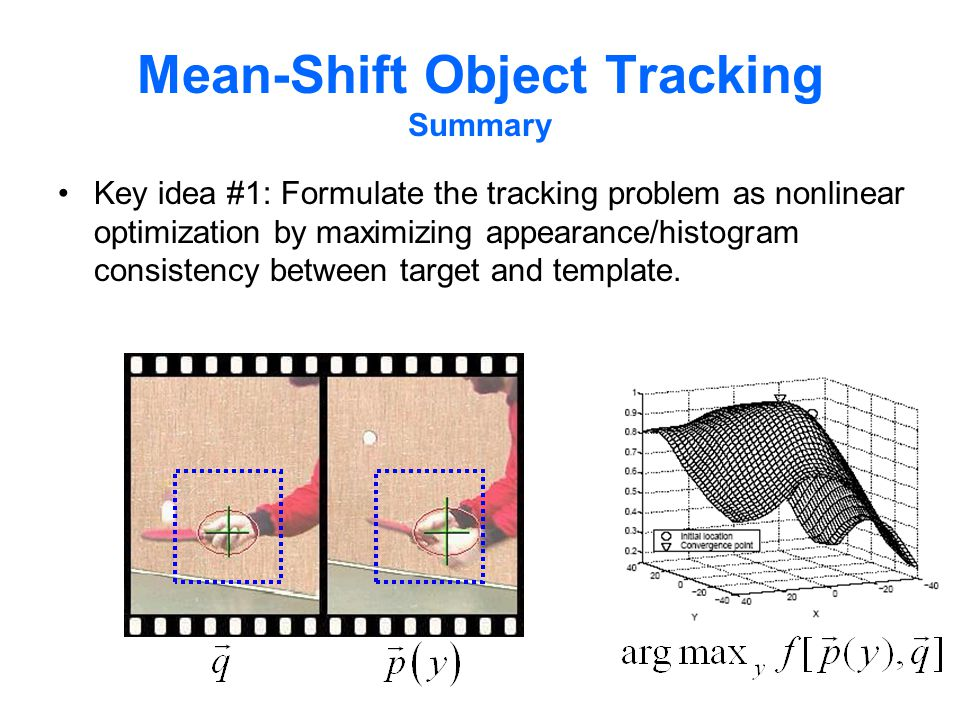 Key idea #1: Formulate the tracking problem as nonlinear optimization by maximizing appearance/histogram consistency between target and template.