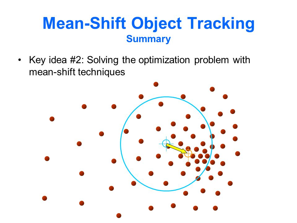 Key idea #2: Solving the optimization problem with mean-shift techniques Mean-Shift Object Tracking Summary